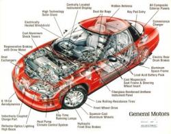 Про битые и небитые автомобили из Штатов